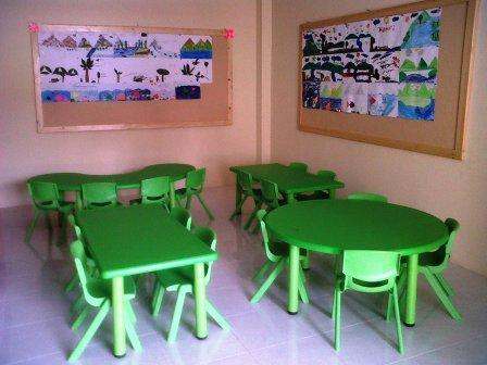 Ruang belajar sd Batutis Al Ilmi Bekasi